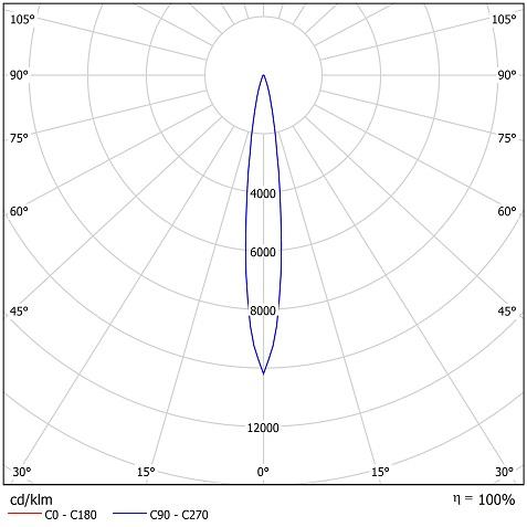 ДСП 01-135-50-К15